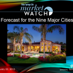2015 Coachella Valley Market Update